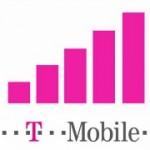T-Mobile Usługi Bankowe już działają